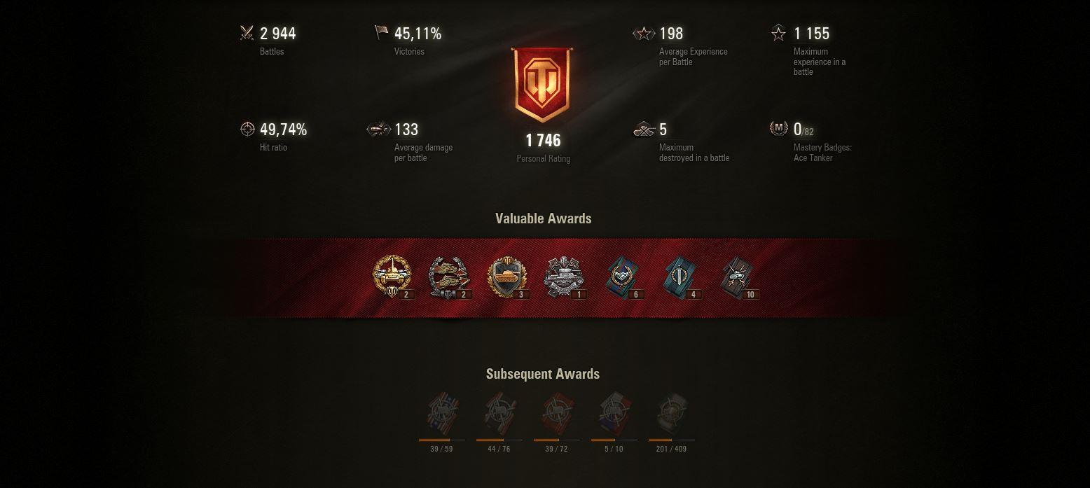 Personal Rating:1746! Victories:45,11%! Tanks:17! ! MKA , T-50-2 , SU-100Y, L-60!