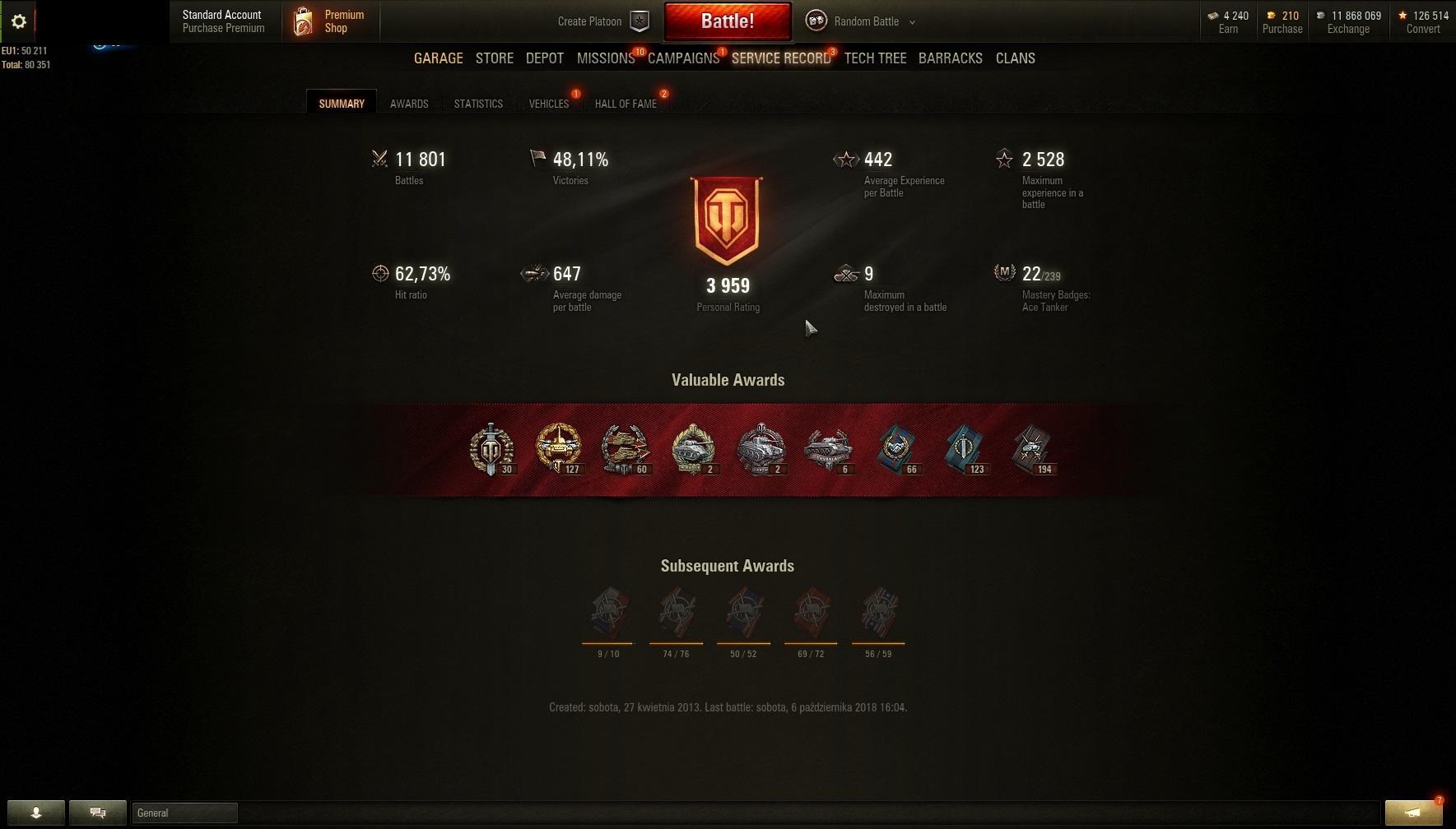 Personal Rating:3959! Victories:48,11% 64 TANKS: Type 59, AMX 13 57, E 25, Reheimetall Skorpion G, M4A1 Revalorise!