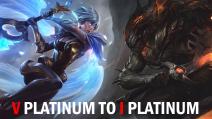 Raiting   Platinum Division